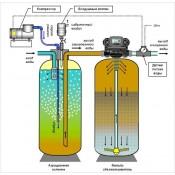 Обезжелезивание и аэрация воды