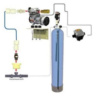 Аэрационная колонна для фильтрации воды 1054 в сборе